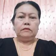 aisyahs589027's profile photo