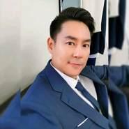 zhangsimon258's profile photo
