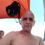 djawadl11's profile photo