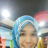 linvhii245191's profile photo