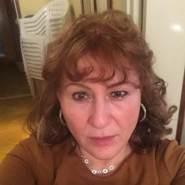 mariana1809's profile photo