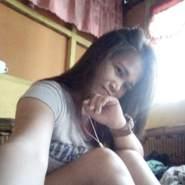 ivyt341's profile photo