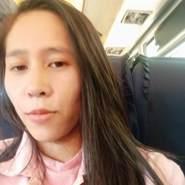 endang59's profile photo