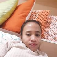 marias2701's profile photo