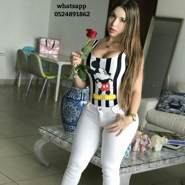 chizzys601243's profile photo