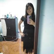brendac261's profile photo
