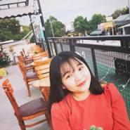 thuyt042's profile photo