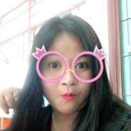 phat681's profile photo