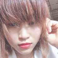 thienb31's profile photo