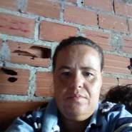 angelucab's profile photo