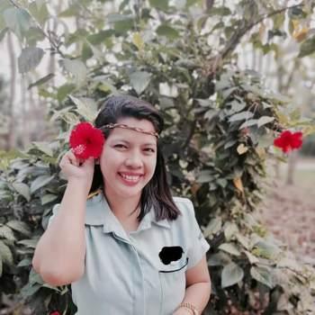 mscute02_Cavite_Single_Female