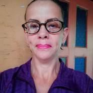 irmaa87's profile photo