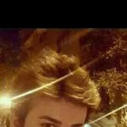 ya123w's profile photo