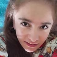 Milena2720's profile photo