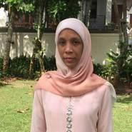 iliq054's profile photo