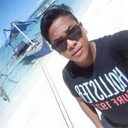 iane754's profile photo