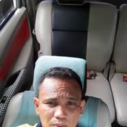 muhammade344's profile photo