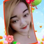 userglo78's profile photo