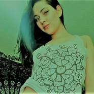 angleika's profile photo