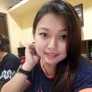 kavyat128385's profile photo