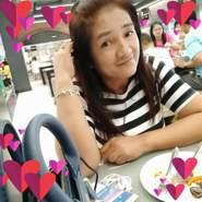 anongn1's profile photo