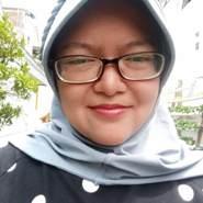 ardiy31's profile photo