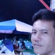 aminu566891's profile photo