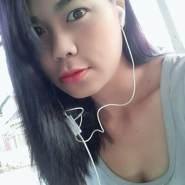 userzuqa19's profile photo
