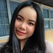 ananya47384's profile photo