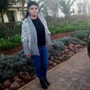 hilwad124224's profile photo