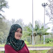patthamas9's profile photo