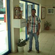 siddanibasavayy3242's profile photo