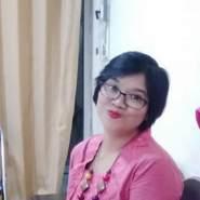 diahk34's profile photo