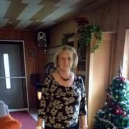 ingride809534's profile photo