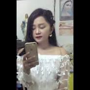 annaphuong336458's profile photo