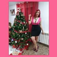 sgs9903's profile photo