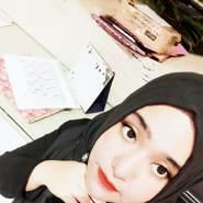 zefrinai's profile photo