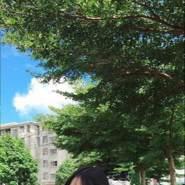 chuoine's profile photo