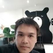 realhyper's profile photo