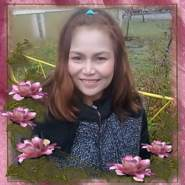 sonsawans415439's profile photo