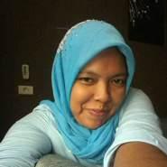 alviraz46695's profile photo