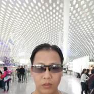 wwwskphang77kim's profile photo