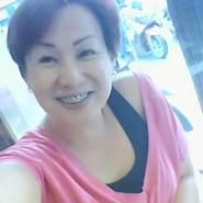 ladyredzb's profile photo