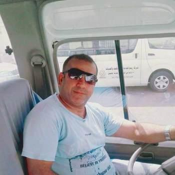 tarek2275_Makkah Al Mukarramah_Kawaler/Panna_Mężczyzna