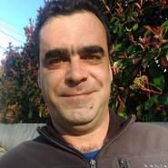 ricardoo289285's profile photo