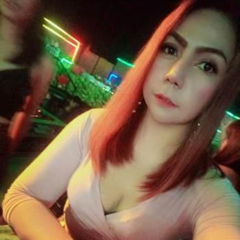 Snappers_Chiang Rai_Célibataire_Femme