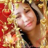 precelc's profile photo