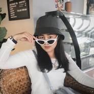 ssudaratr's profile photo