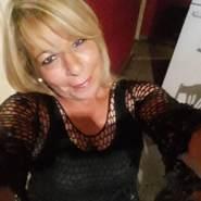 alejandra221581's profile photo