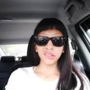mintahrita10atgmailc's profile photo